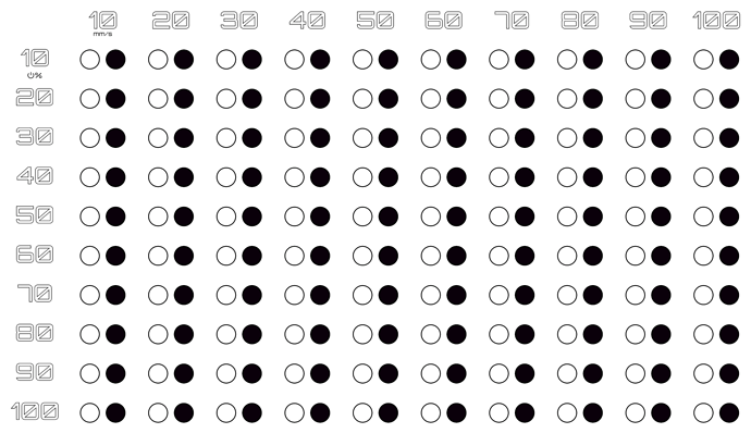 test pattern draft 1