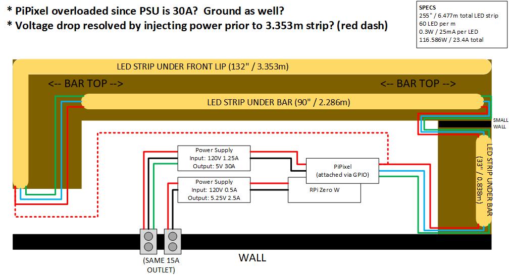 LED Light Project